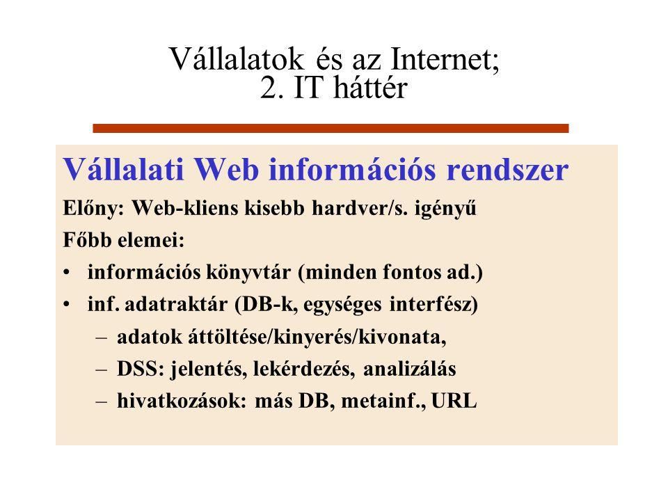 Vállalatok és az Internet; 2. IT háttér Vállalati Web információs rendszer Előny: Web-kliens kisebb hardver/s. igényű Főbb elemei: információs könyvtá
