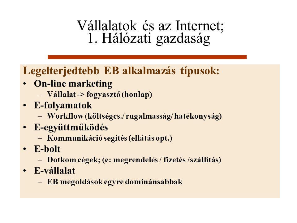 Vállalatok és az Internet; 1. Hálózati gazdaság Legelterjedtebb EB alkalmazás típusok: On-line marketing –Vállalat -> fogyasztó (honlap) E-folyamatok