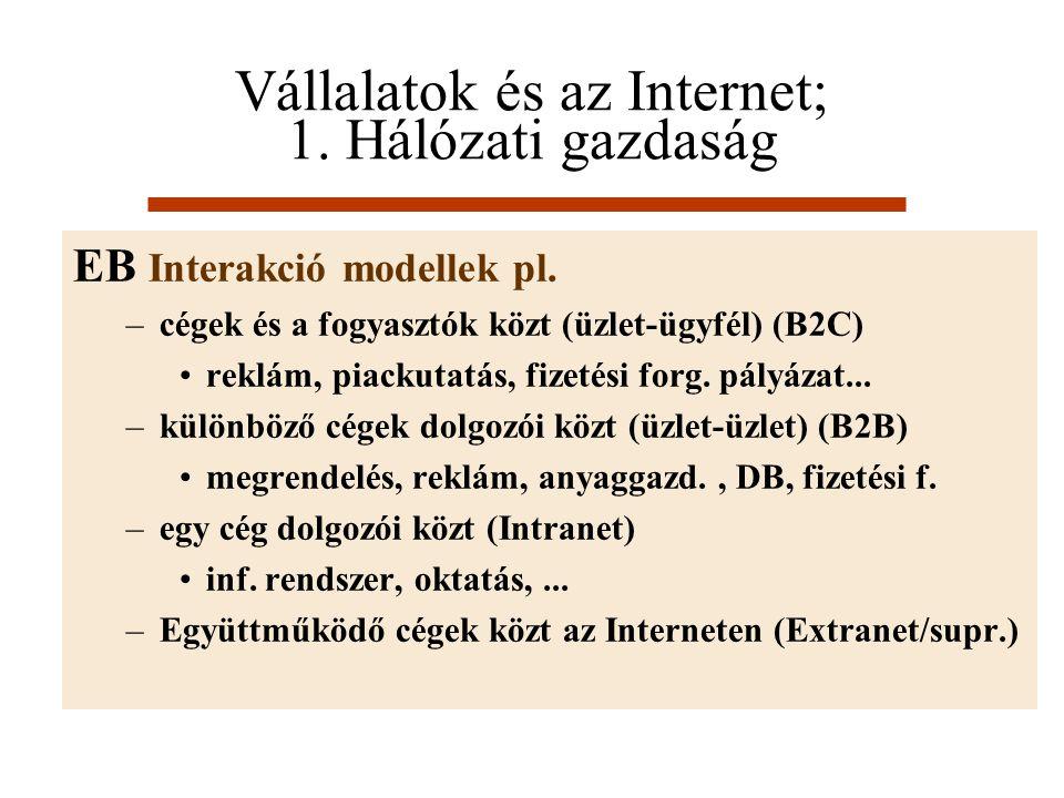 Vállalatok és az Internet; 1. Hálózati gazdaság EB Interakció modellek pl. –cégek és a fogyasztók közt (üzlet-ügyfél) (B2C) reklám, piackutatás, fizet
