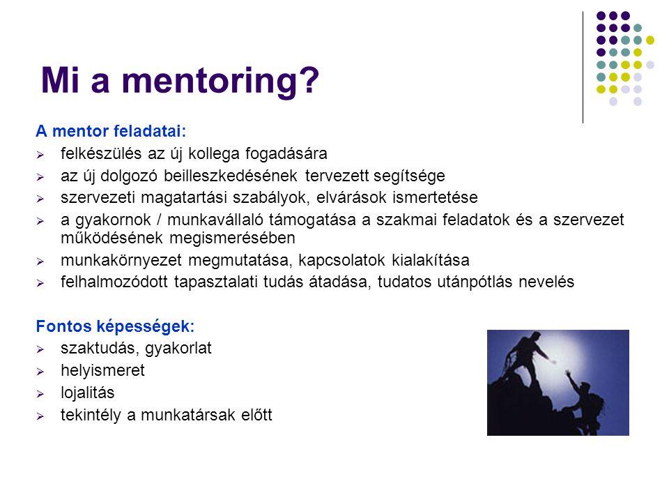 Mi a mentoring? A mentor feladatai:  felkészülés az új kollega fogadására  az új dolgozó beilleszkedésének tervezett segítsége  szervezeti magatart