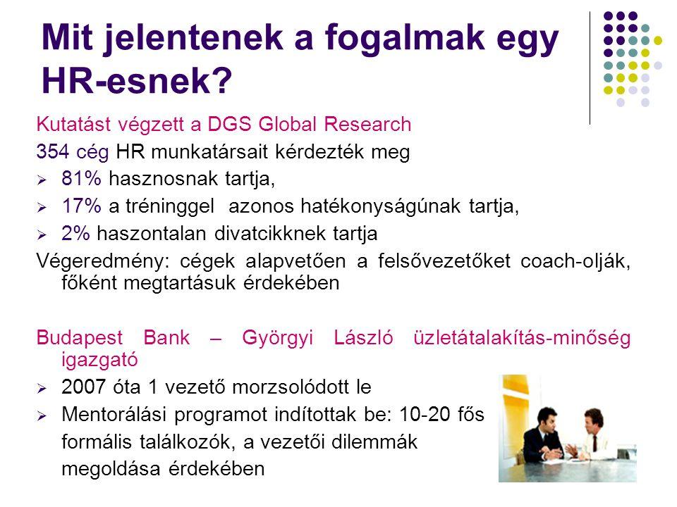 Mit jelentenek a fogalmak egy HR-esnek? Kutatást végzett a DGS Global Research 354 cég HR munkatársait kérdezték meg  81% hasznosnak tartja,  17% a