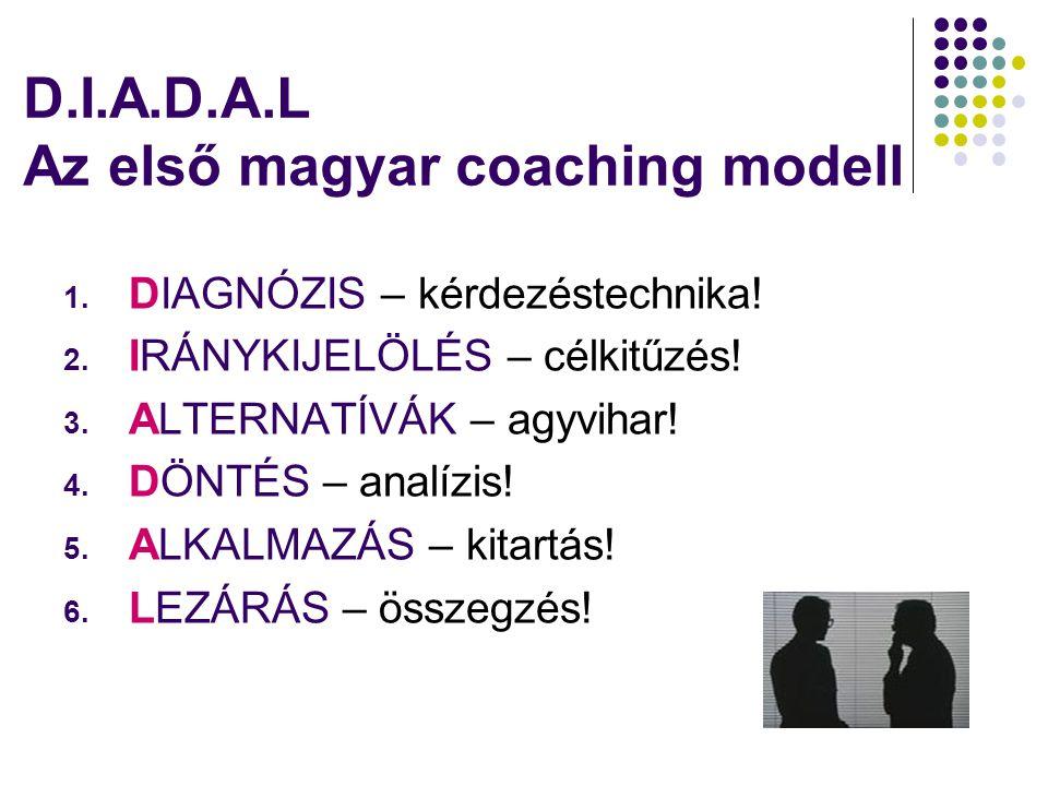 D.I.A.D.A.L Az első magyar coaching modell 1. DIAGNÓZIS – kérdezéstechnika! 2. IRÁNYKIJELÖLÉS – célkitűzés! 3. ALTERNATÍVÁK – agyvihar! 4. DÖNTÉS – an