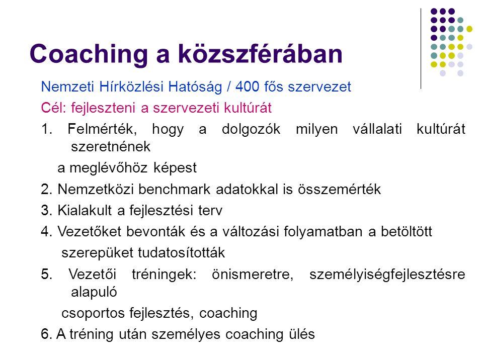 Coaching a közszférában Nemzeti Hírközlési Hatóság / 400 fős szervezet Cél: fejleszteni a szervezeti kultúrát 1. Felmérték, hogy a dolgozók milyen vál