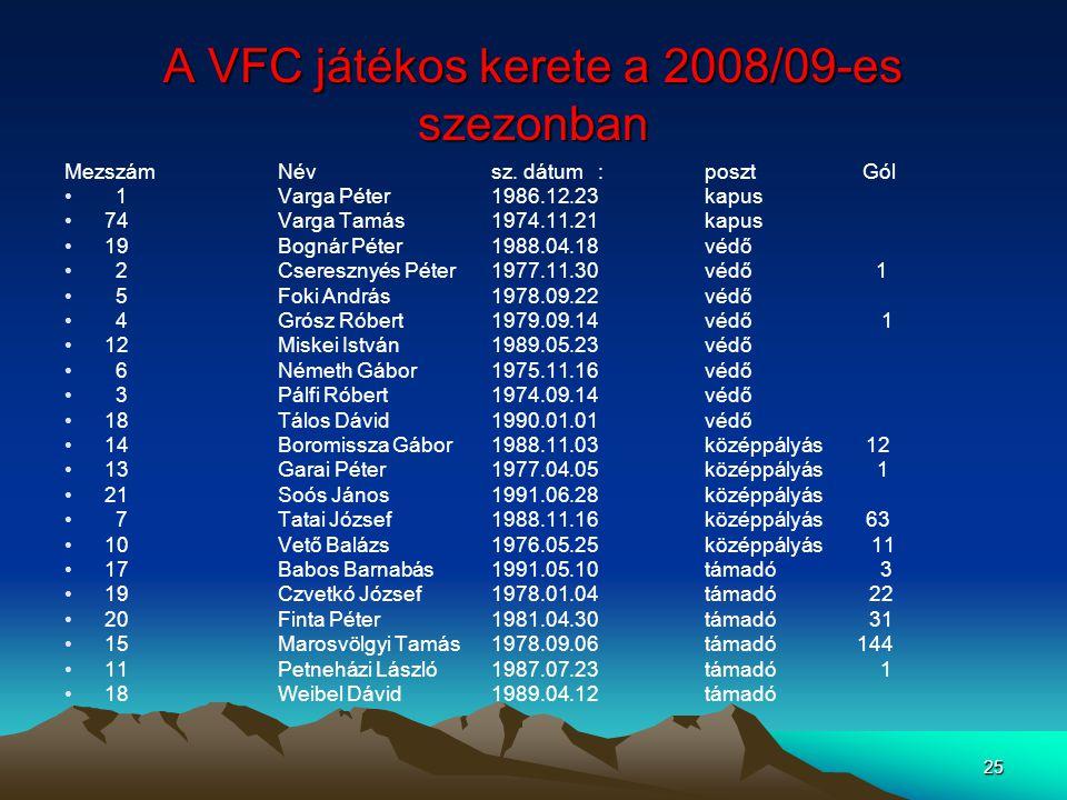 25 A VFC játékos kerete a 2008/09-es szezonban MezszámNévsz. dátum:poszt Gól 1Varga Péter1986.12.23 kapus 74Varga Tamás1974.11.21kapus 19 Bognár Péter