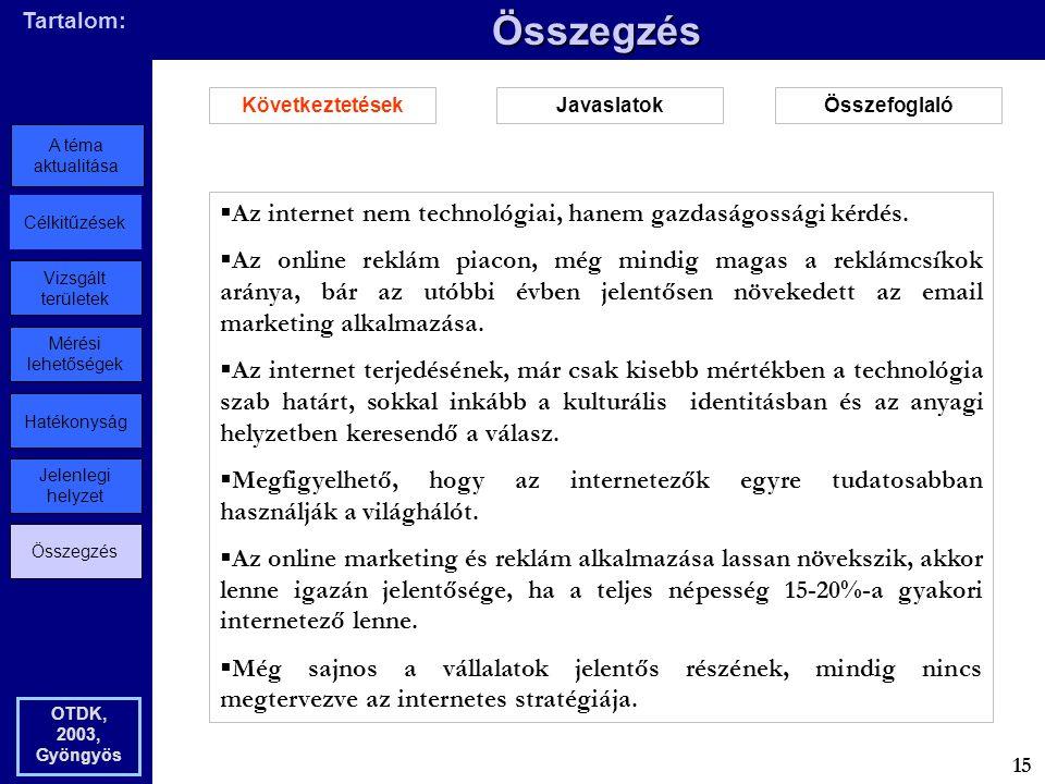 Összegzés Jelenlegi helyzet Hatékonyság Mérési lehetőségek Vizsgált területek Célkitűzések A téma aktualitása Tartalom:Összegzés OTDK, 2003, Gyöngyös  Az internet nem technológiai, hanem gazdaságossági kérdés.