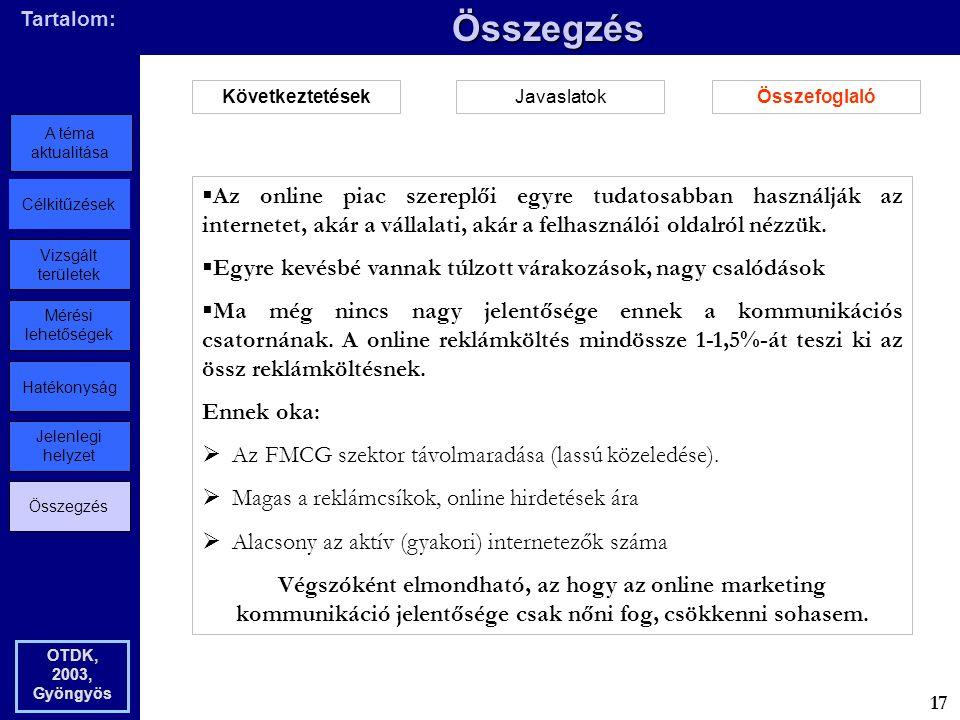 Összegzés Jelenlegi helyzet Hatékonyság Mérési lehetőségek Vizsgált területek Célkitűzések A téma aktualitása Tartalom:Összegzés OTDK, 2003, Gyöngyös KövetkeztetésekJavaslatokÖsszefoglaló  Az online piac szereplői egyre tudatosabban használják az internetet, akár a vállalati, akár a felhasználói oldalról nézzük.