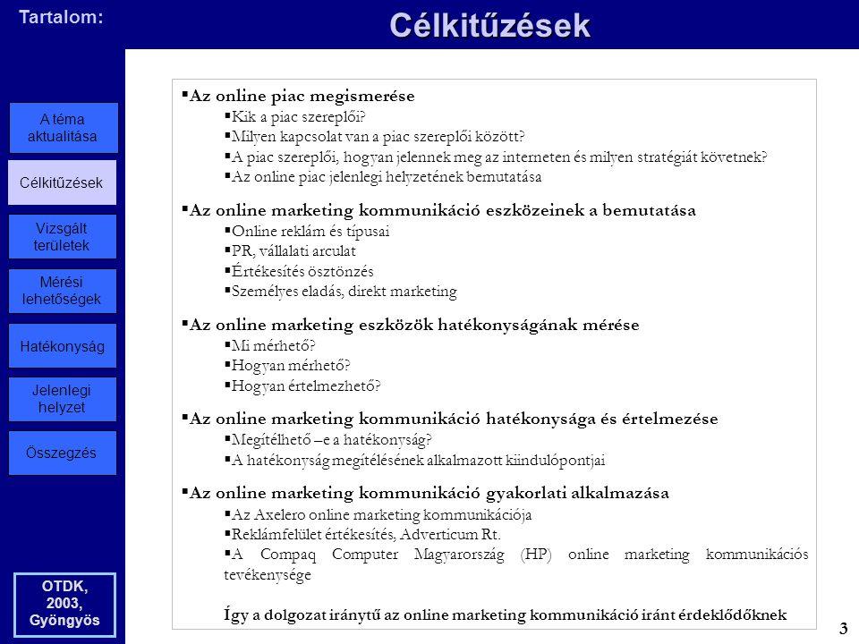 Összegzés Jelenlegi helyzet Hatékonyság Mérési lehetőségek Vizsgált területek Célkitűzések A téma aktualitása Tartalom:Célkitűzések OTDK, 2003, Gyöngyös  Az online piac megismerése  Kik a piac szereplői.
