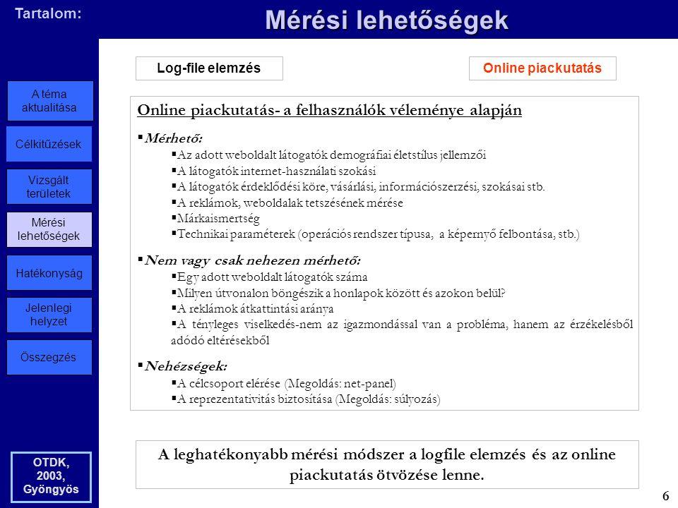 Összegzés Jelenlegi helyzet Hatékonyság Mérési lehetőségek Vizsgált területek Célkitűzések A téma aktualitása Tartalom: Mérési lehetőségek OTDK, 2003, Gyöngyös Online piackutatás- a felhasználók véleménye alapján  Mérhető:  Az adott weboldalt látogatók demográfiai életstílus jellemzői  A látogatók internet-használati szokási  A látogatók érdeklődési köre, vásárlási, információszerzési, szokásai stb.