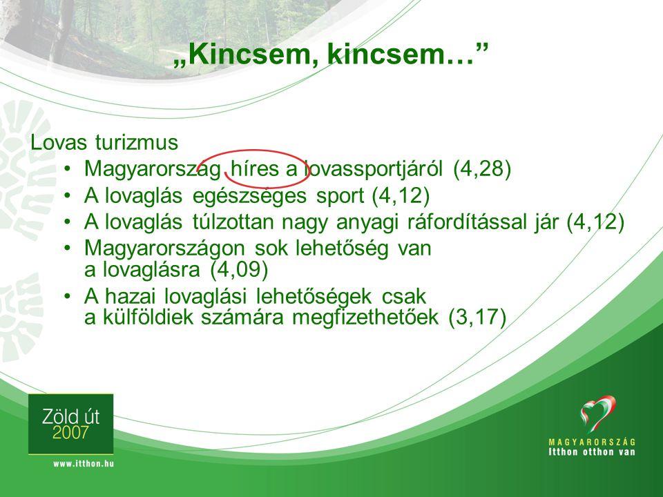 """""""Kincsem, kincsem…"""" Lovas turizmus Magyarország híres a lovassportjáról (4,28) A lovaglás egészséges sport (4,12) A lovaglás túlzottan nagy anyagi ráf"""