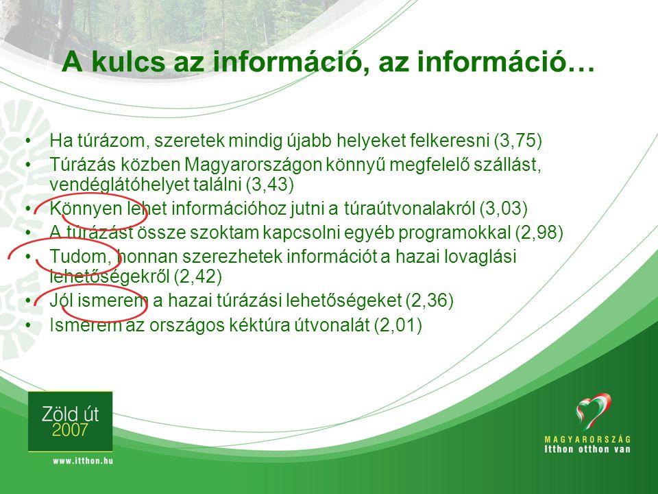 A kulcs az információ, az információ… Ha túrázom, szeretek mindig újabb helyeket felkeresni (3,75) Túrázás közben Magyarországon könnyű megfelelő szál