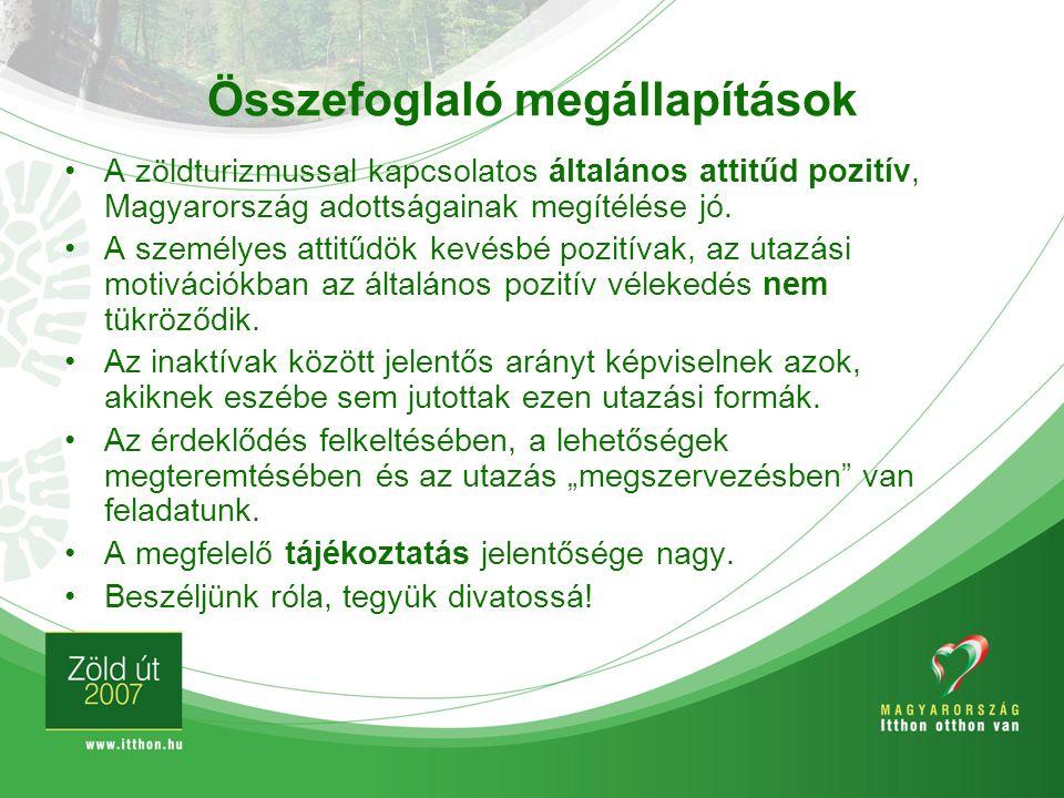 Összefoglaló megállapítások A zöldturizmussal kapcsolatos általános attitűd pozitív, Magyarország adottságainak megítélése jó. A személyes attitűdök k