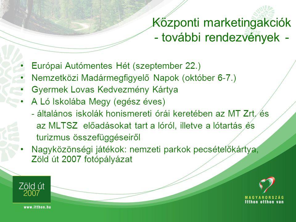Európai Autómentes Hét (szeptember 22.) Nemzetközi Madármegfigyelő Napok (október 6-7.) Gyermek Lovas Kedvezmény Kártya A Ló Iskolába Megy (egész éves