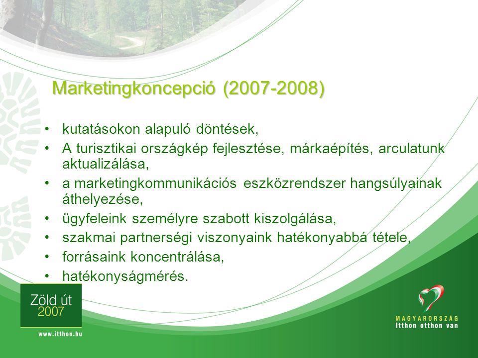 kutatásokon alapuló döntések, A turisztikai országkép fejlesztése, márkaépítés, arculatunk aktualizálása, a marketingkommunikációs eszközrendszer hang