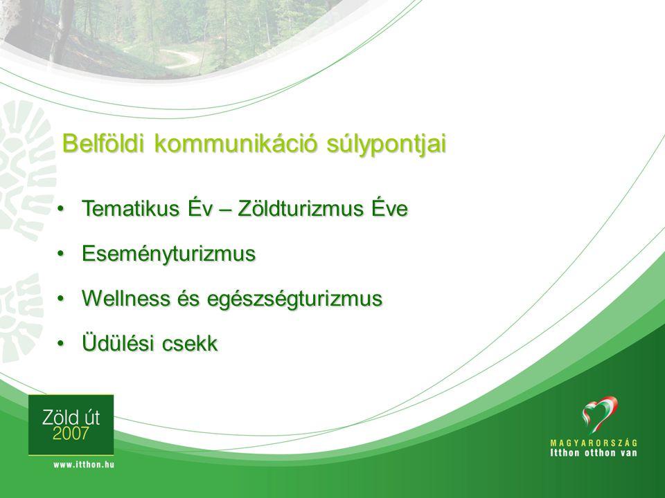 Belföldi kommunikáció súlypontjai Tematikus Év – Zöldturizmus ÉveTematikus Év – Zöldturizmus Éve EseményturizmusEseményturizmus Wellness és egészségtu
