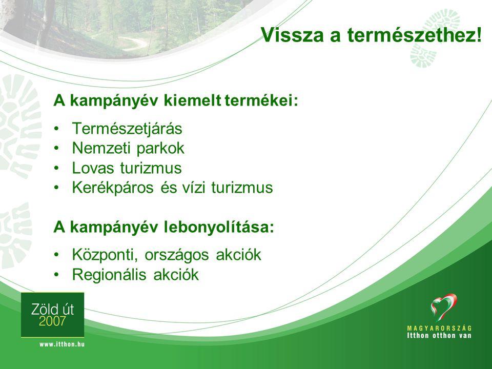 A kampányév kiemelt termékei: Természetjárás Nemzeti parkok Lovas turizmus Kerékpáros és vízi turizmus A kampányév lebonyolítása: Központi, országos a