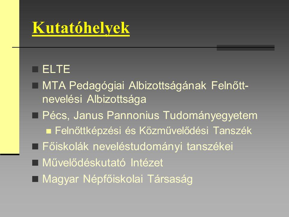Kutatóhelyek ELTE MTA Pedagógiai Albizottságának Felnőtt- nevelési Albizottsága Pécs, Janus Pannonius Tudományegyetem Felnőttképzési és Közművelődési