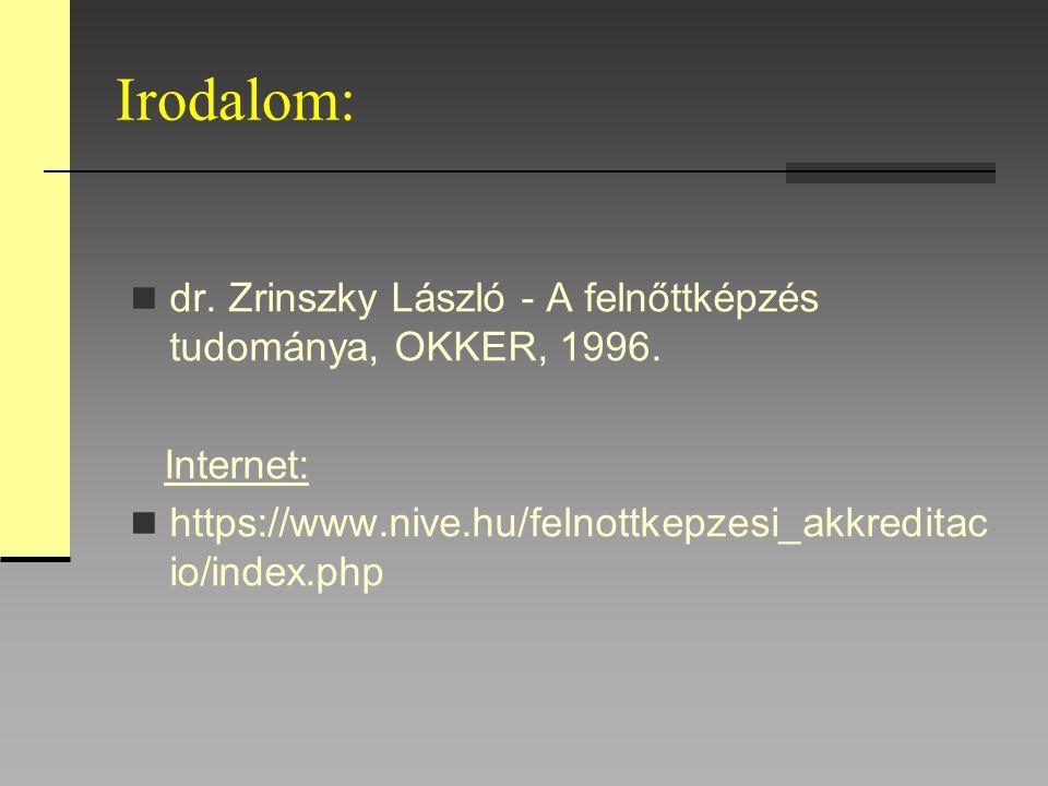 Irodalom: dr. Zrinszky László - A felnőttképzés tudománya, OKKER, 1996. Internet: https://www.nive.hu/felnottkepzesi_akkreditac io/index.php