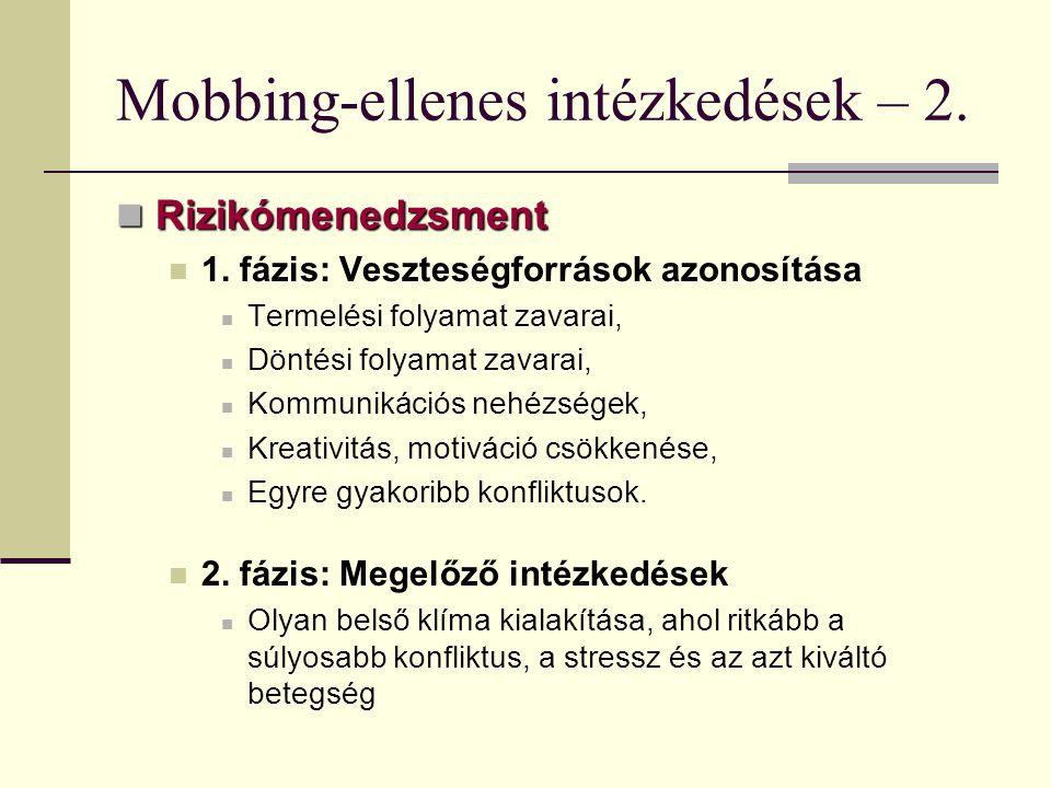 Mobbing-ellenes intézkedések – 2. Rizikómenedzsment Rizikómenedzsment 1. fázis: Veszteségforrások azonosítása Termelési folyamat zavarai, Döntési foly