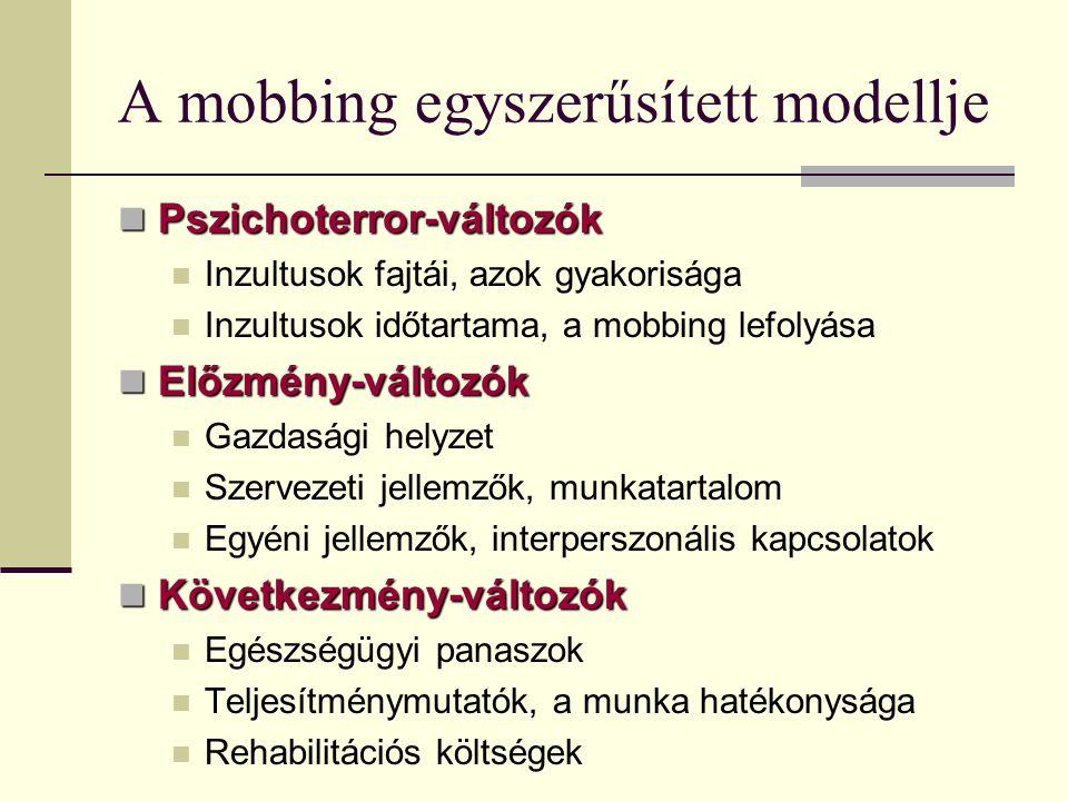 A mobbing egyszerűsített modellje Pszichoterror-változók Pszichoterror-változók Inzultusok fajtái, azok gyakorisága Inzultusok időtartama, a mobbing l