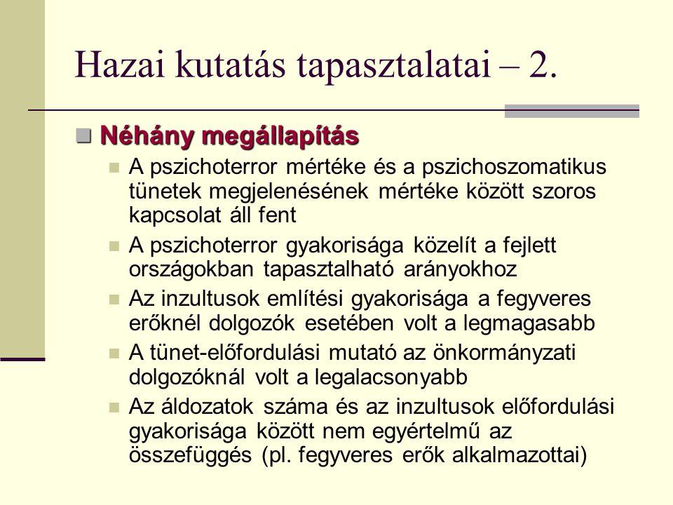 Hazai kutatás tapasztalatai – 2. Néhány megállapítás Néhány megállapítás A pszichoterror mértéke és a pszichoszomatikus tünetek megjelenésének mértéke