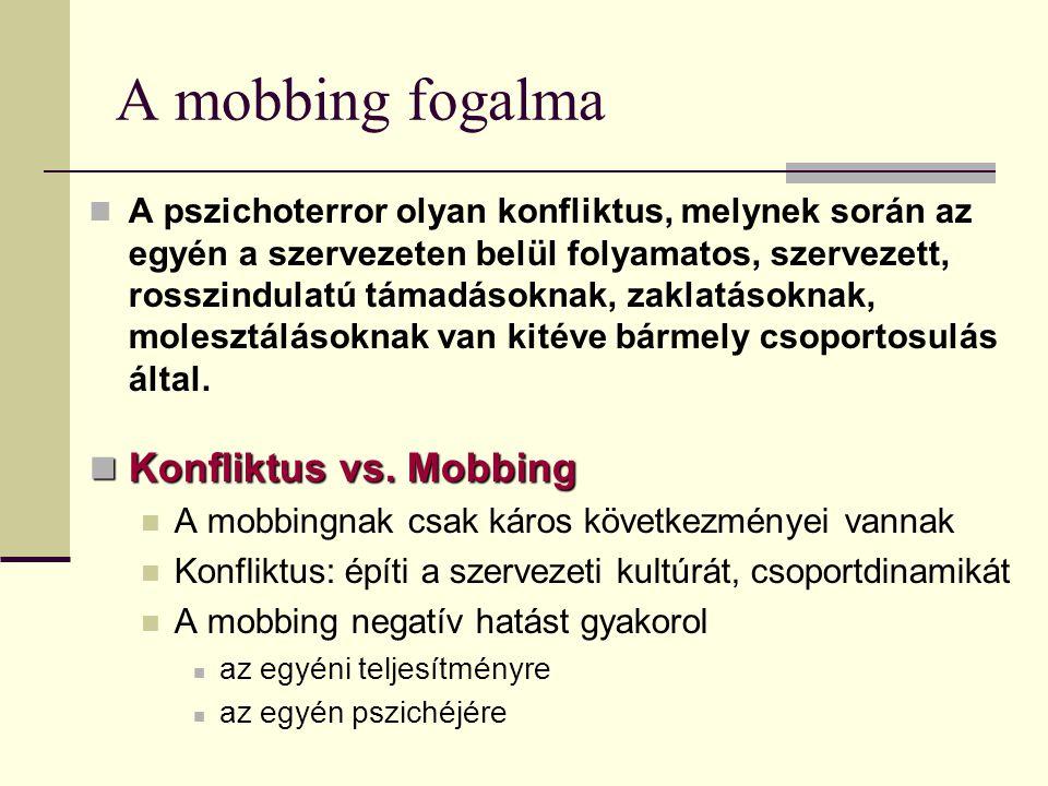 A mobbing fogalma A pszichoterror olyan konfliktus, melynek során az egyén a szervezeten belül folyamatos, szervezett, rosszindulatú támadásoknak, zak