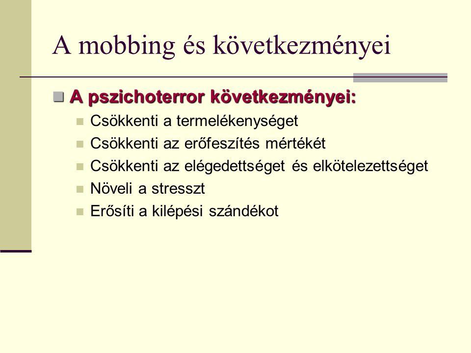 A mobbing és következményei A pszichoterror következményei: A pszichoterror következményei: Csökkenti a termelékenységet Csökkenti az erőfeszítés mért