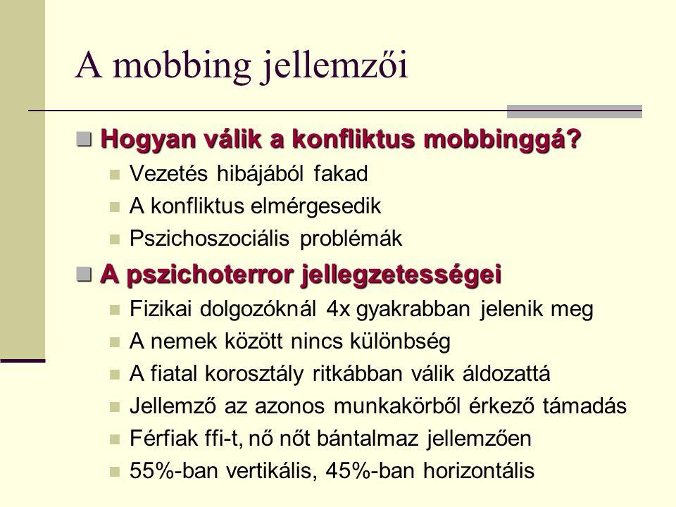 A mobbing jellemzői Hogyan válik a konfliktus mobbinggá? Hogyan válik a konfliktus mobbinggá? Vezetés hibájából fakad A konfliktus elmérgesedik Pszich
