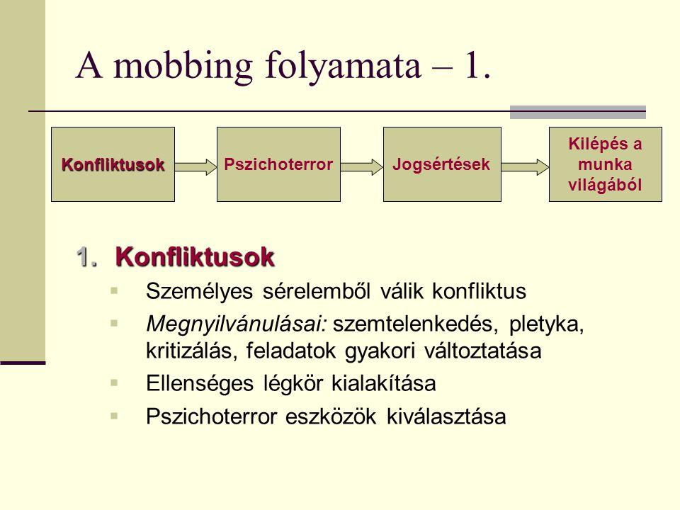 A mobbing folyamata – 1. 1.Konfliktusok  Személyes sérelemből válik konfliktus  Megnyilvánulásai: szemtelenkedés, pletyka, kritizálás, feladatok gya