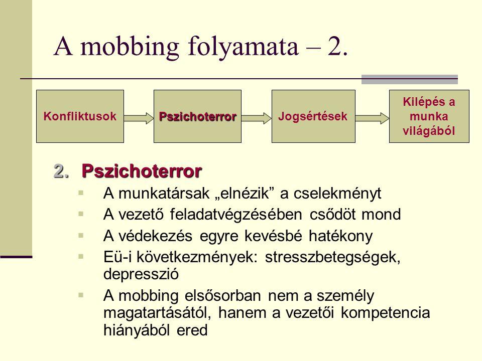 """A mobbing folyamata – 2. 2.Pszichoterror  A munkatársak """"elnézik"""" a cselekményt  A vezető feladatvégzésében csődöt mond  A védekezés egyre kevésbé"""