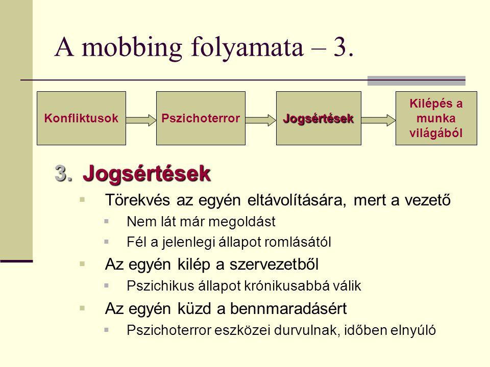 A mobbing folyamata – 3. 3.Jogsértések  Törekvés az egyén eltávolítására, mert a vezető  Nem lát már megoldást  Fél a jelenlegi állapot romlásától