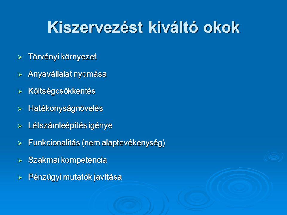 Magyarországi helyzetkép  Az outsourcing terén Magyarországon egymással ellentétes folyamatok figyelhetők meg.