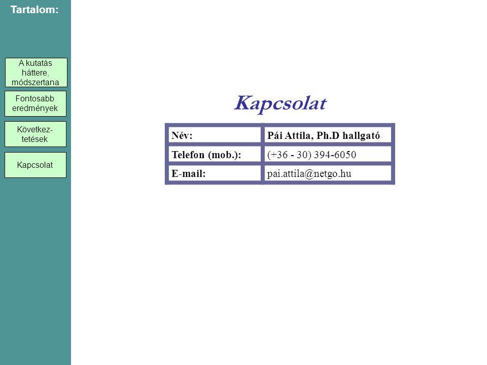 Kapcsolat Név:Pái Attila, Ph.D hallgató Telefon (mob.):(+36 - 30) 394-6050 E-mail:pai.attila@netgo.hu Kapcsolat Következ- tetések Fontosabb eredmények