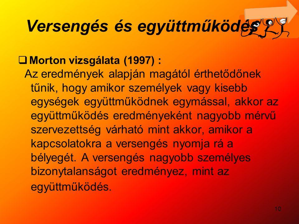 10 Versengés és együttműködés  Morton vizsgálata (1997) : Az eredmények alapján magától érthetődőnek tűnik, hogy amikor személyek vagy kisebb egysége