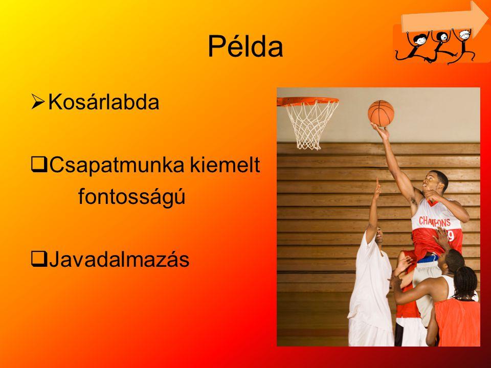 22 Példa KKosárlabda CCsapatmunka kiemelt fontosságú JJavadalmazás