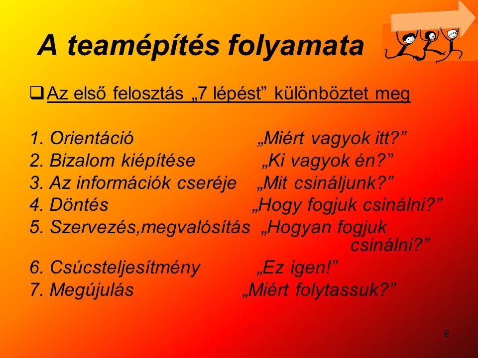 """8 A teamépítés folyamata  Az első felosztás """"7 lépést"""" különböztet meg 1. Orientáció """"Miért vagyok itt?"""" 2. Bizalom kiépítése """"Ki vagyok én?"""" 3. Az i"""