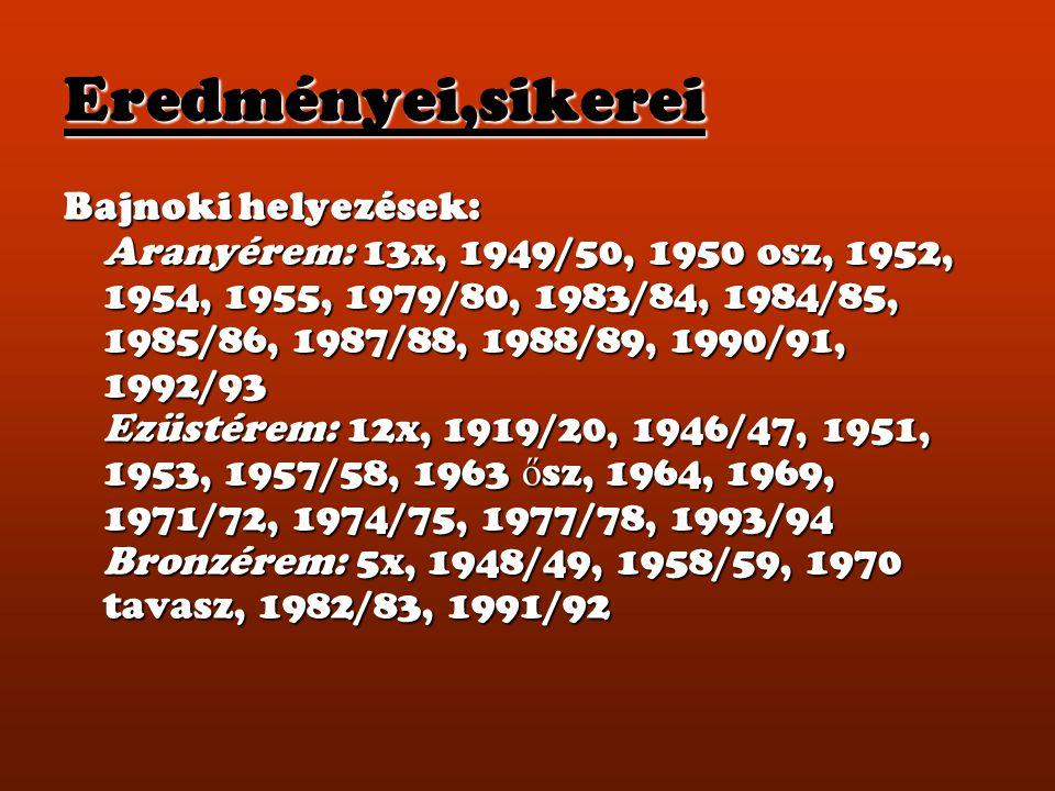 Eredményei,sikerei Bajnoki helyezések: Aranyérem: 13x, 1949/50, 1950 osz, 1952, 1954, 1955, 1979/80, 1983/84, 1984/85, 1985/86, 1987/88, 1988/89, 1990