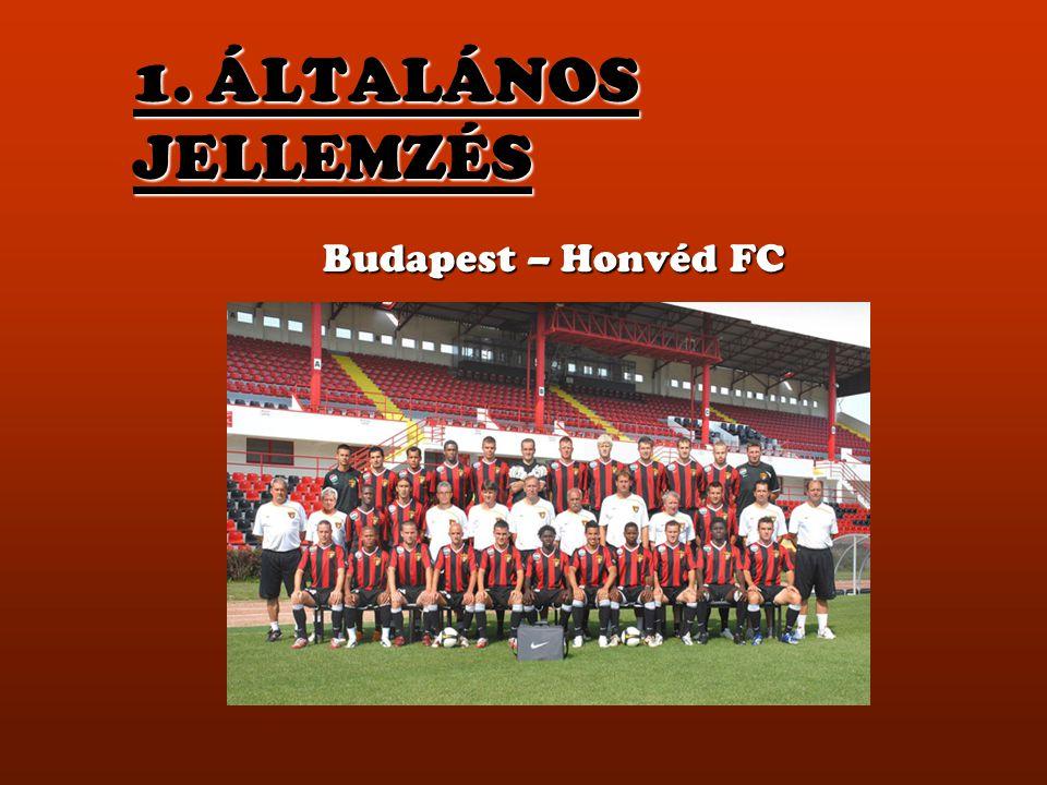 1. ÁLTALÁNOS JELLEMZÉS Budapest – Honvéd FC