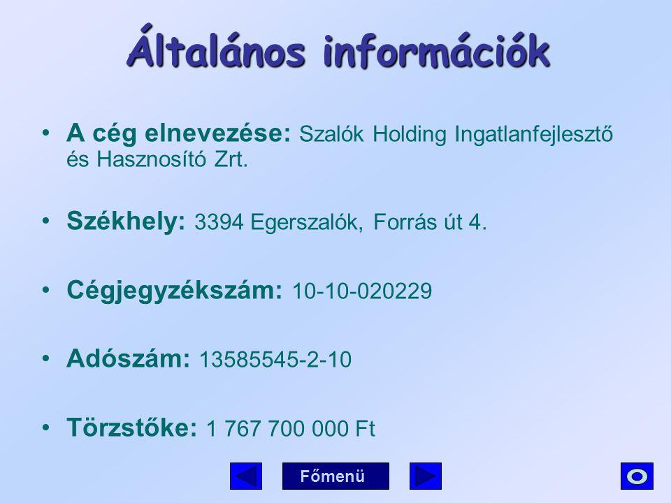 Általános információk A cég elnevezése: Szalók Holding Ingatlanfejlesztő és Hasznosító Zrt. Székhely: 3394 Egerszalók, Forrás út 4. Cégjegyzékszám: 10