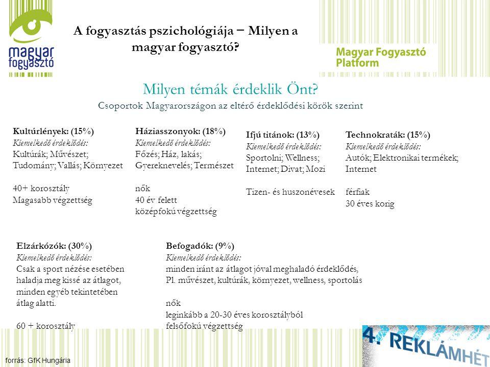 Milyen témák érdeklik Önt? Csoportok Magyarországon az eltérő érdeklődési körök szerint Kultúrlények: (15%) Kiemelkedő érdeklődés: Kultúrák; Művészet;