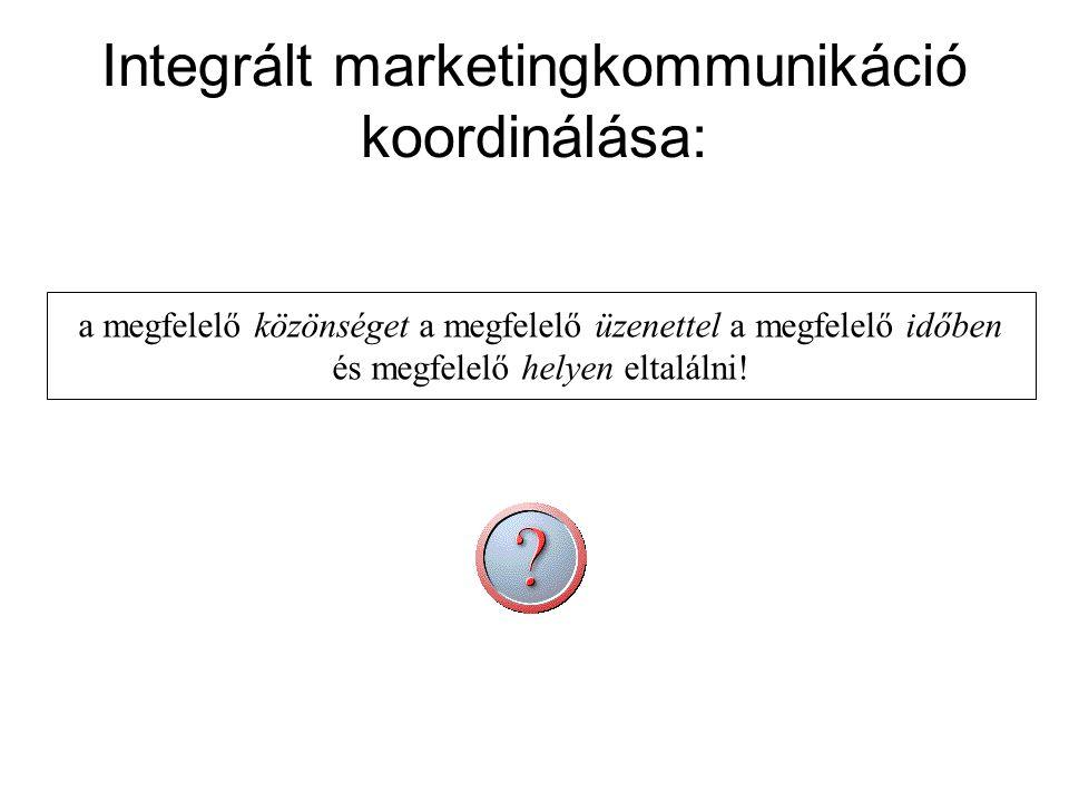 Integrált marketingkommunikáció koordinálása: a megfelelő közönséget a megfelelő üzenettel a megfelelő időben és megfelelő helyen eltalálni!