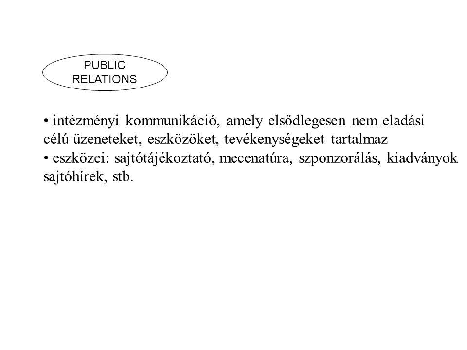 PUBLIC RELATIONS intézményi kommunikáció, amely elsődlegesen nem eladási célú üzeneteket, eszközöket, tevékenységeket tartalmaz eszközei: sajtótájékoz
