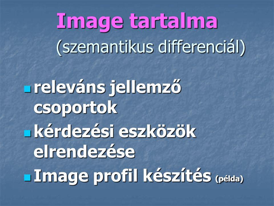 Image tartalma (szemantikus differenciál) releváns jellemző csoportok releváns jellemző csoportok kérdezési eszközök elrendezése kérdezési eszközök el