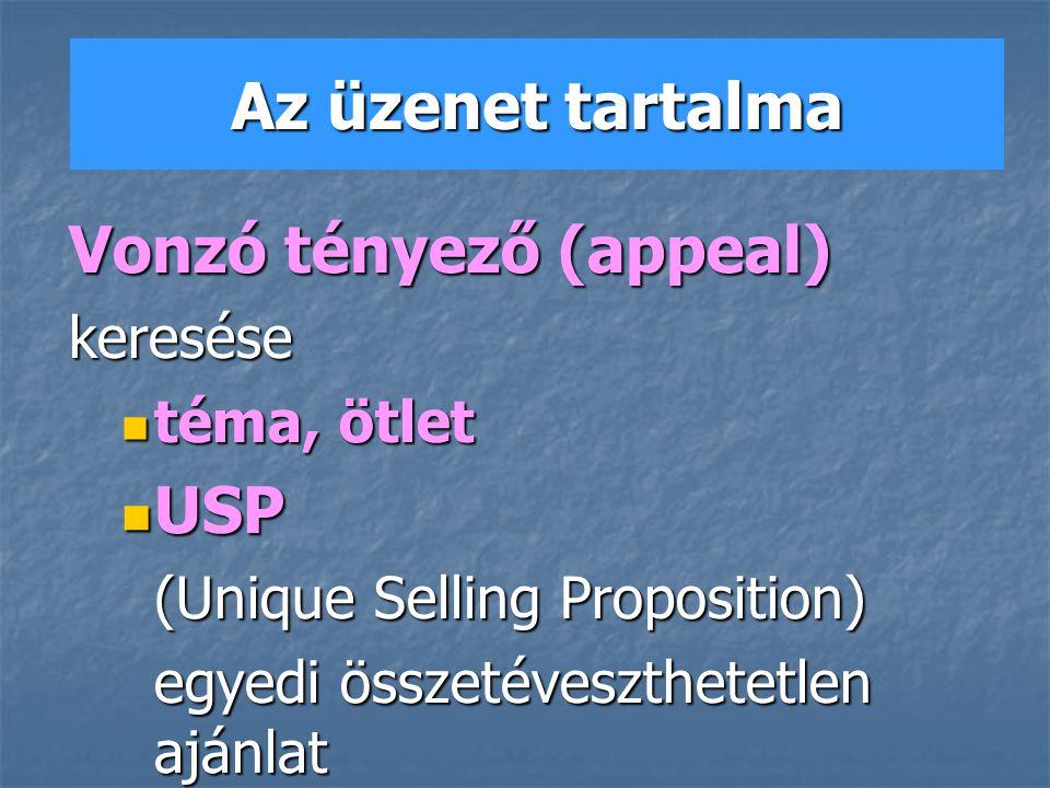 Az üzenet tartalma Vonzó tényező (appeal) keresése téma, ötlet téma, ötlet USP USP (Unique Selling Proposition) egyedi összetéveszthetetlen ajánlat