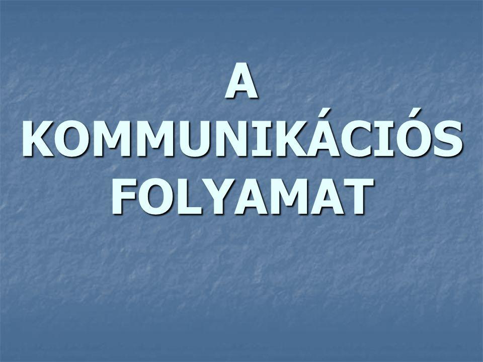 2. Kommunikációs célok meghatározása