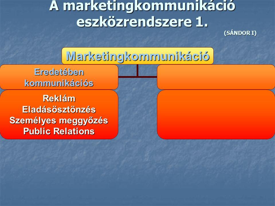 A marketingkommunikáció eszközrendszere 1. (SÁNDOR I)