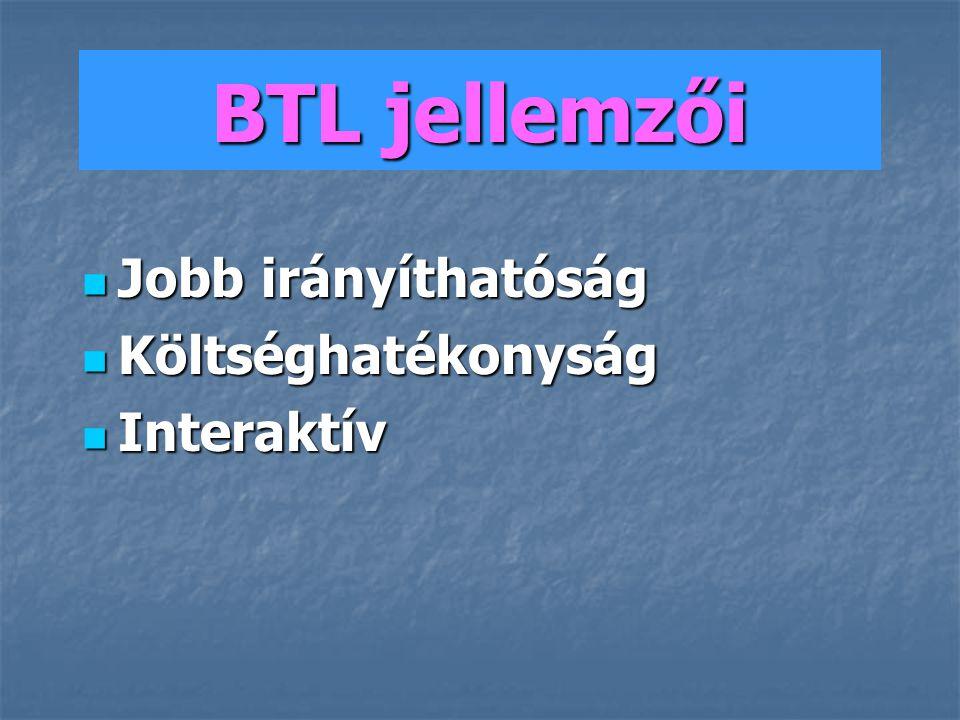 BTL jellemzői Jobb irányíthatóság Jobb irányíthatóság Költséghatékonyság Költséghatékonyság Interaktív Interaktív