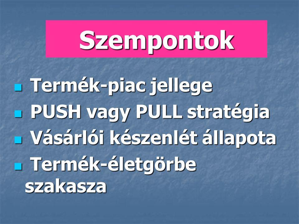 Szempontok Termék-piac jellege Termék-piac jellege PUSH vagy PULL stratégia PUSH vagy PULL stratégia Vásárlói készenlét állapota Vásárlói készenlét ál