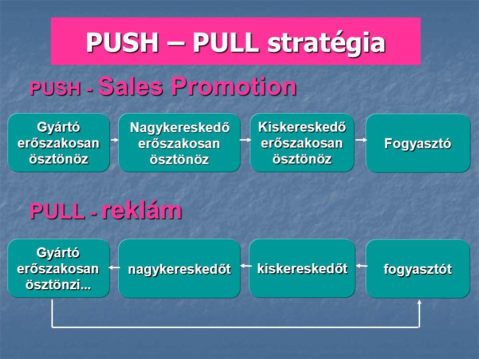 PUSH - Sales Promotion Gyártó erőszakosan ösztönöz Nagykereskedő erőszakosan ösztönöz Kiskereskedő erőszakosan ösztönöz Fogyasztó Gyártó erőszakosan ö