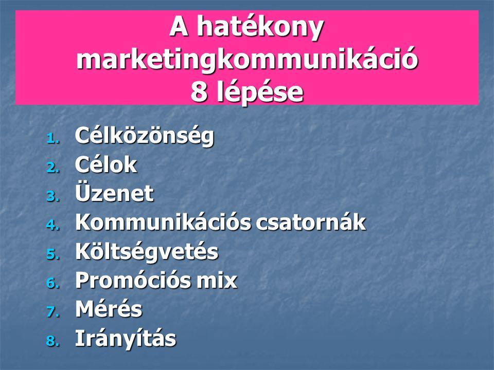 A hatékony marketingkommunikáció 8 lépése 1. Célközönség 2. Célok 3. Üzenet 4. Kommunikációs csatornák 5. Költségvetés 6. Promóciós mix 7. Mérés 8. Ir