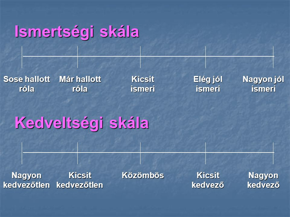 Üzenet tartalma tartalma szerkezete szerkezete forrása forrása
